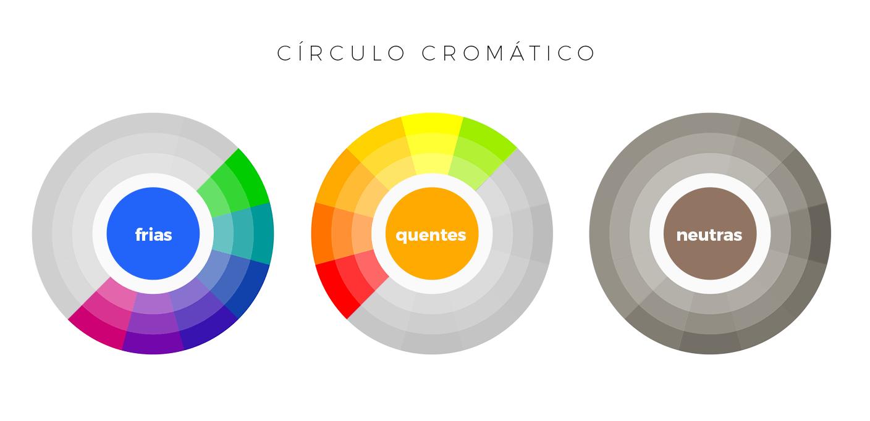 qual cor combina comigo
